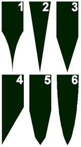 Design Grind of Knife
