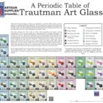 Periodic Table of Trautman Art Glass